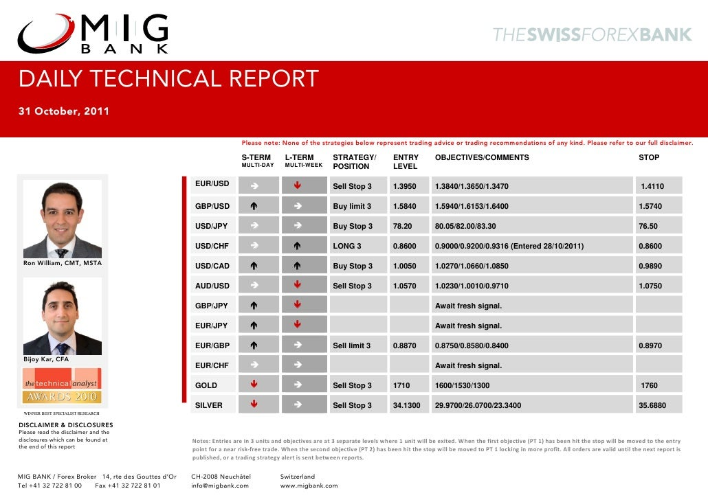 DAILY TECHNICAL REPORT31 October, 2011                                                                     Please note: No...