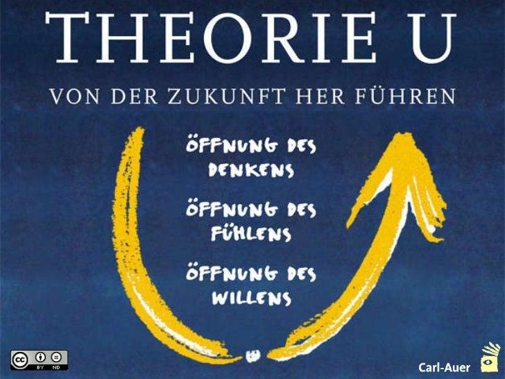 Einführung in die Theorie U (Folien)
