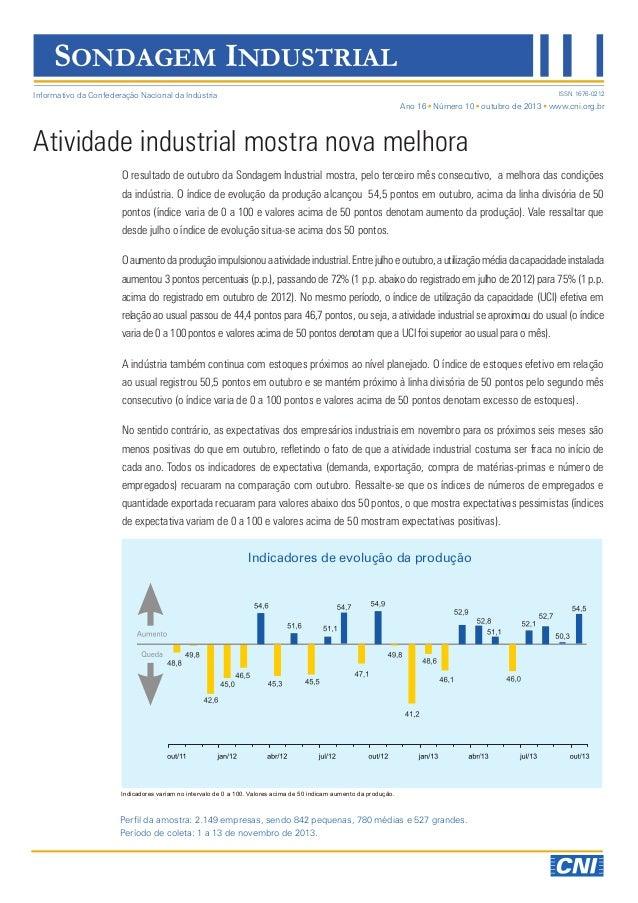 SONDAGEM INDUSTRIAL Informativo da Confederação Nacional da Indústria  ISSN 1676-0212  Ano 16 Número 10 outubro de 2013 ww...