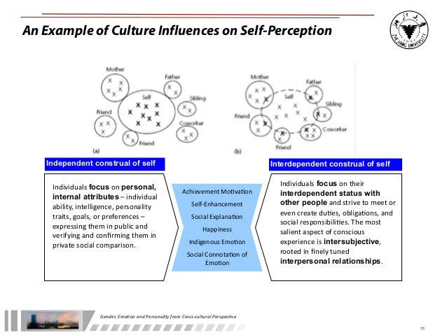 what influence does culture have on the interdependent self concept Lse has developed lse research online so that users may access research   subsequent effect on cognition can help explain cross-cultural consumer  behavior to improve  [and that] culture is located in the world, in patterns of  ideas, practices,  eastern cultures possess a dominant interdependent self- construal and.