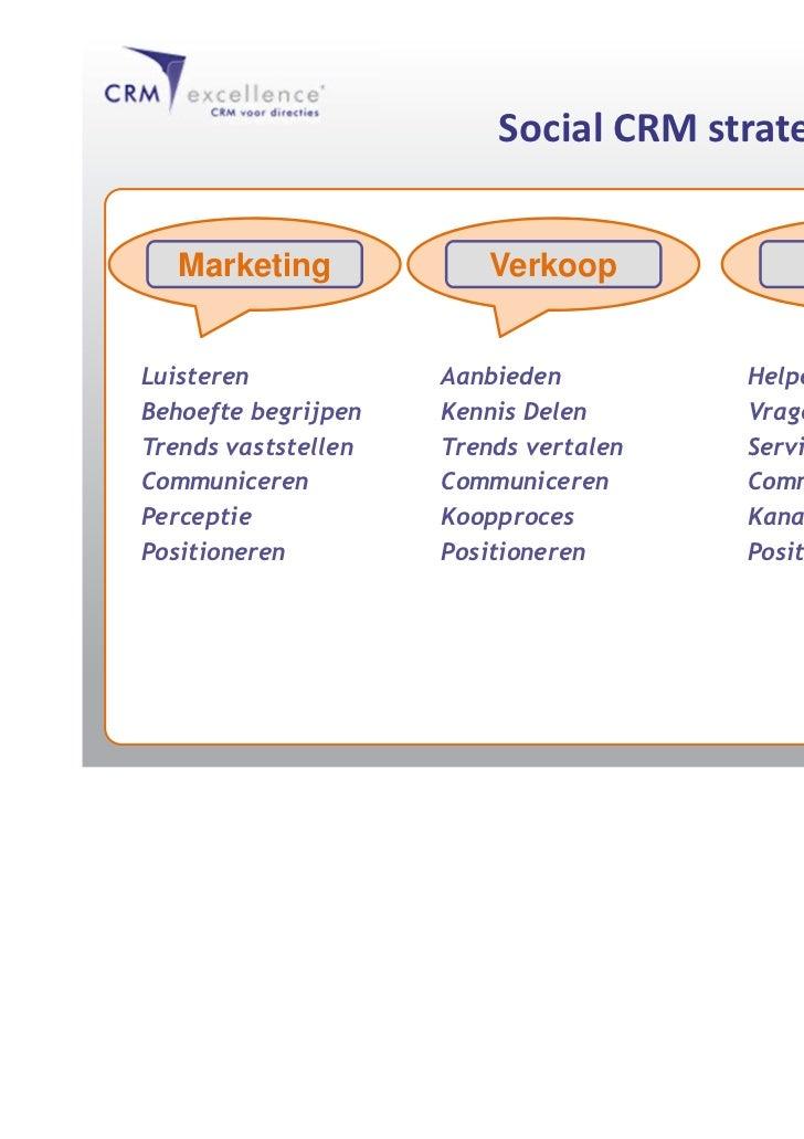 Social CRM strategie   Marketing             Verkoop            ServiceLuisteren            Aanbieden         HelpenBehoef...