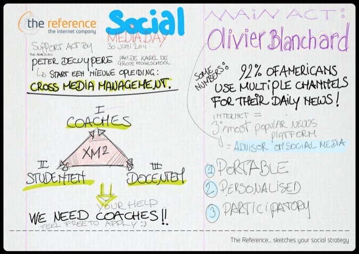 Social Media Day Antwerpen - Sketch Notes - The Reference