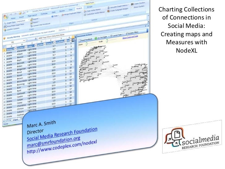 Charting Collections of Connections in Social Media: Creating maps and Measures with NodeXL<br />Marc A. Smith<br />Direct...