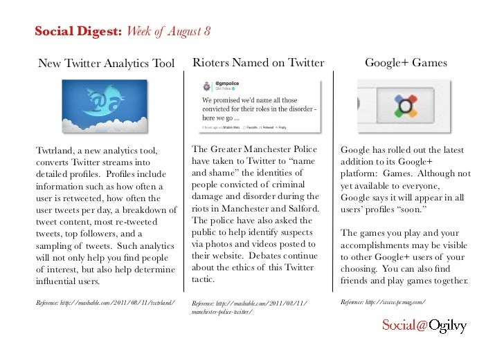 Social Digest: Week of August 8New Twitter Analytics Tool                            Rioters Named on Twitter             ...