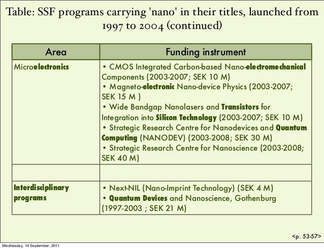 Do you need essay help? Get essay writing help at nanotechnology ...