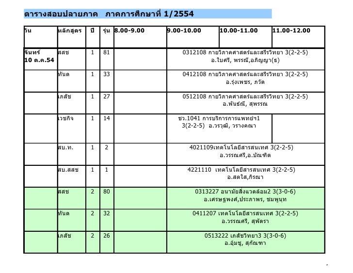 ตารางสอบปลายภาค ภาคการศึกษาที่ 1/2554วัน      หลักสูตร   ปี   รุ่น 8.00-9.00   9.00-10.00        10.00-11.00       11.00-1...