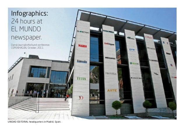 Infographics:  24 hours at  EL MUNDO  newspaper.  Dansk Journalistforbund conference.  COPENHAGEN, October, 2011UNIDAD EDI...