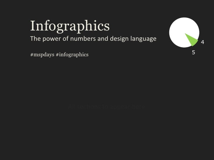 Infographics<br />The power of numbers and design language<br />#mspdays #infographics<br />4<br />5<br />All sections to ...