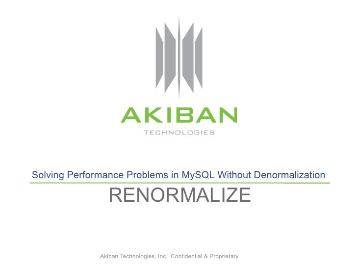 Akiban Technologies: Renormalize