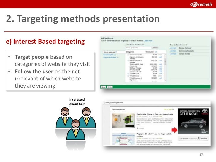 Interest Targeting Interest Based Targeting•