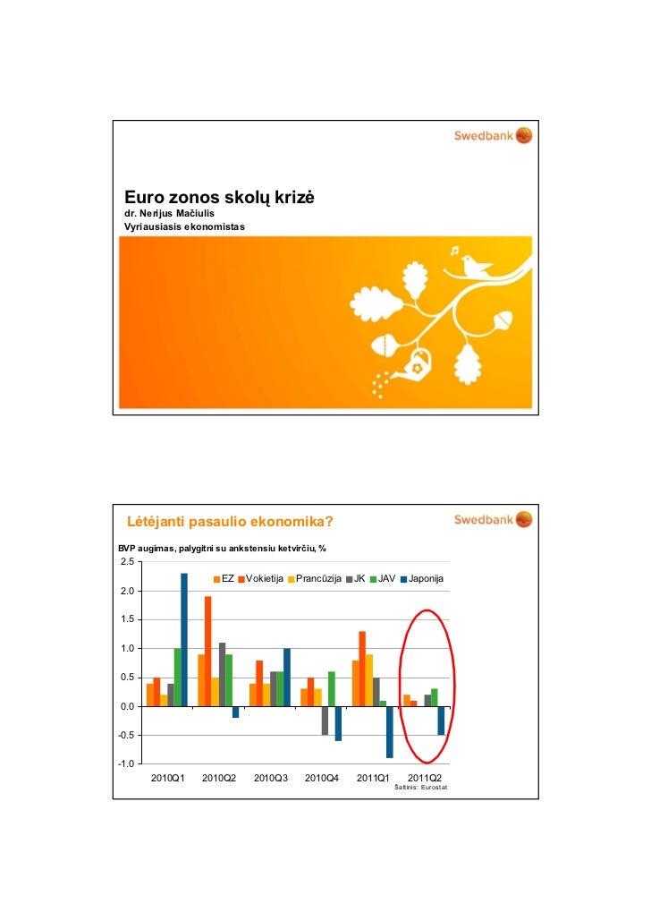 Euro zonos skolų krizė, pristato Nerijus Mačiulis, 2011 12