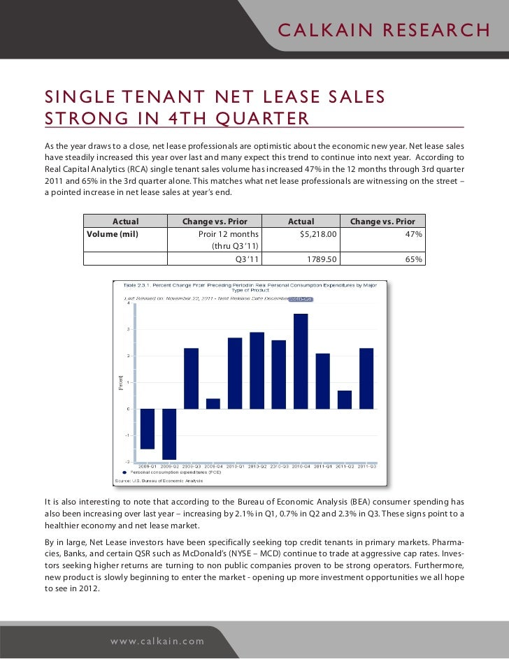 CALKAIN RESEARCHSINGLE TENANT NET LEASE SALESS T RO N G I N 4 T H Q UA RT E RAs the year draws to a close, net lease profe...