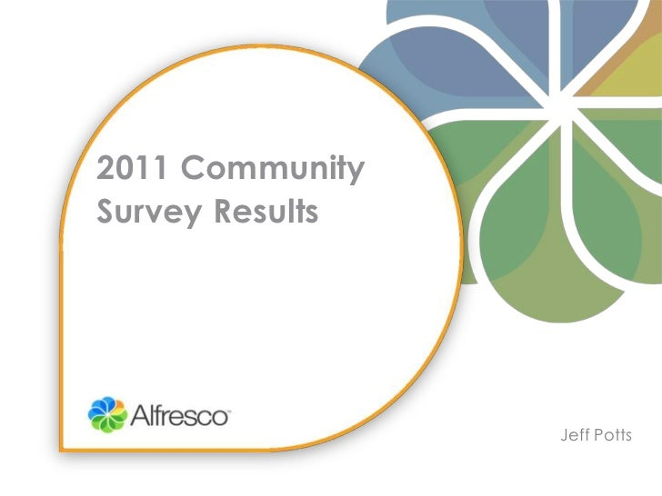 2011 Community Survey Results<br />Jeff Potts<br />