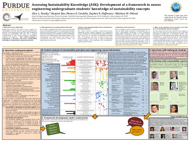 IEECI: Assessing Sustainability Knowledge: Development of a framework to assess engineering undergraduate students' knowledge of sustainability concepts
