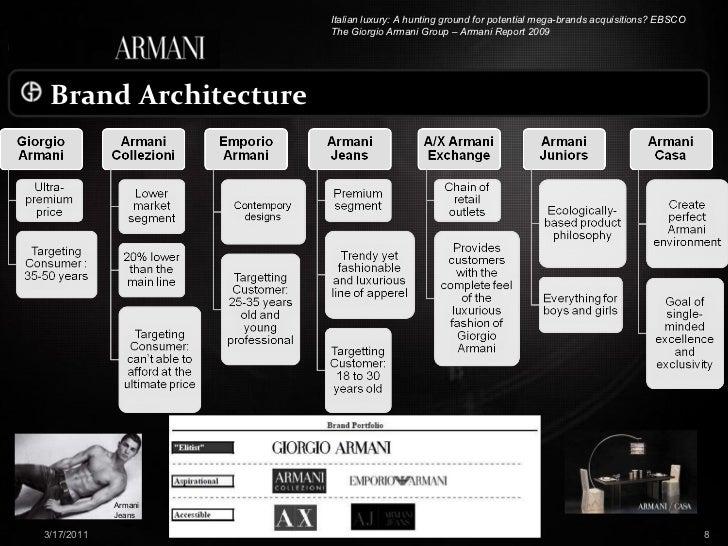 marketing mix of georgio armani company Marketing mix corporate branding company placeholder image head of events and trade marketing giorgio armani and emporio armani presso giorgio armani.