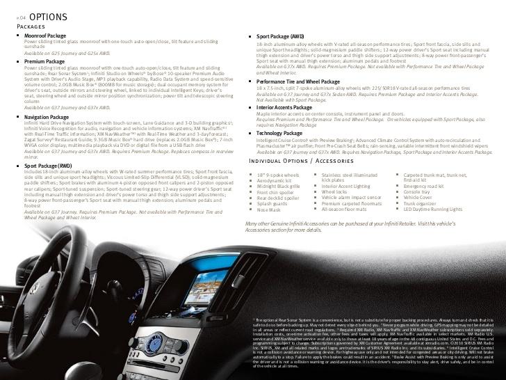 Car Insurance Group 1 List Of Cars