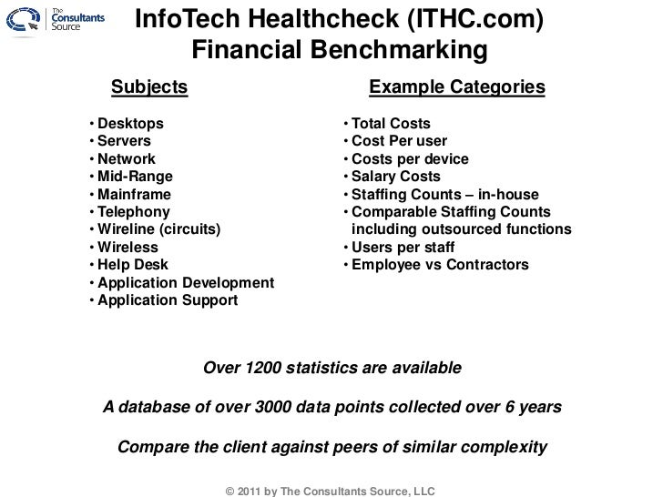 InfoTech Healthcheck (ITHC.com)           Financial Benchmarking  Subjects                                 Example Categor...