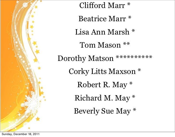 2011 Lual Names