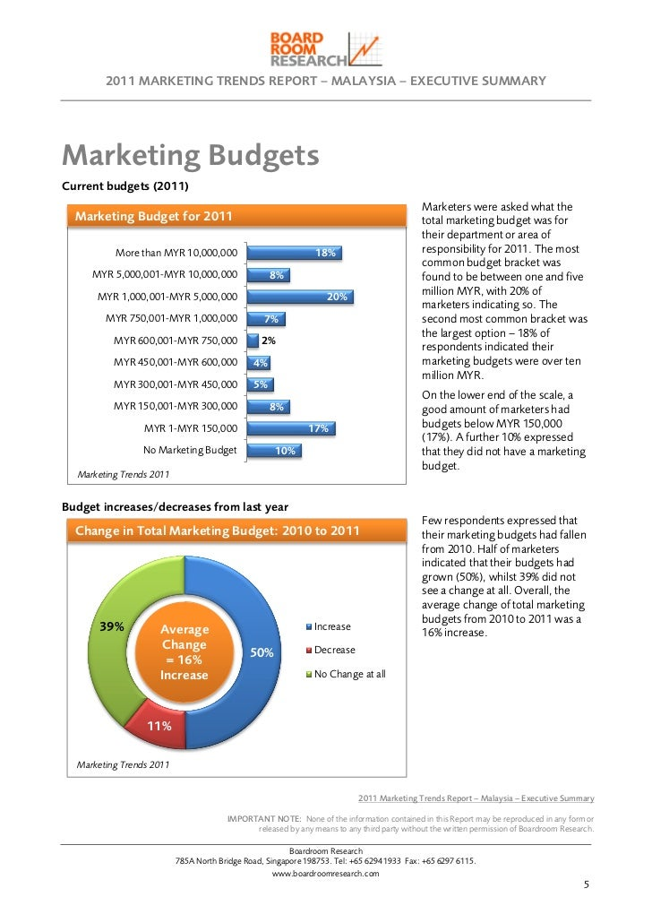 marketing budget important Marketers need to keep their eyes on the prize when they enter into the sometimes tense marketing budget discussion they can do that with these questions.