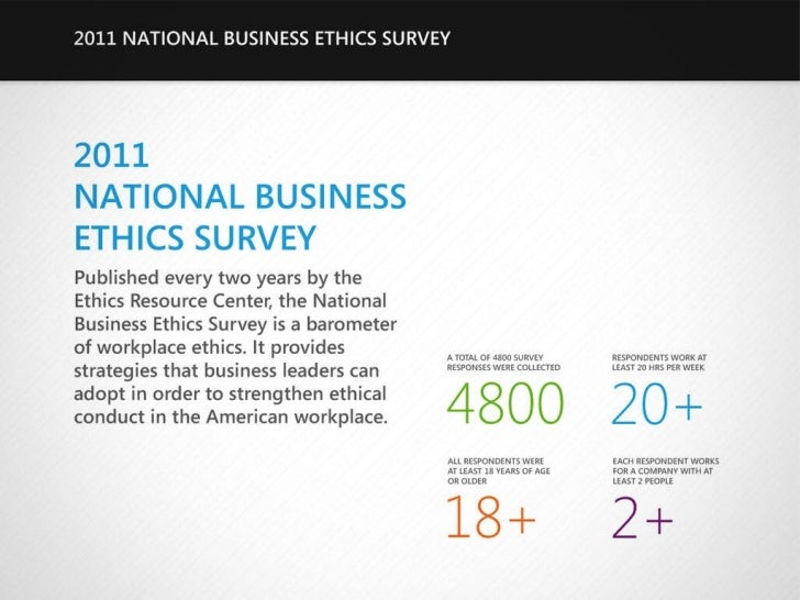 2011 NBES Business Ethics Infographic