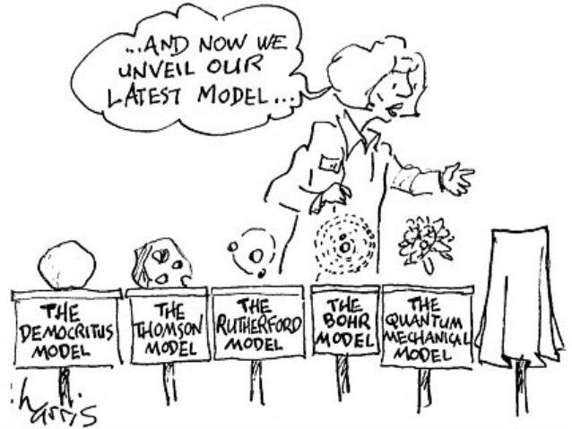 atoommodel  u2014 chemieleerkracht