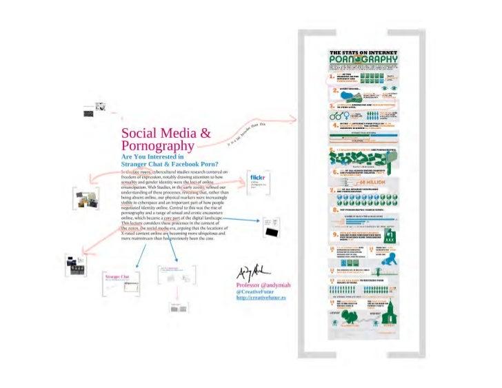 Social Media & Pornography