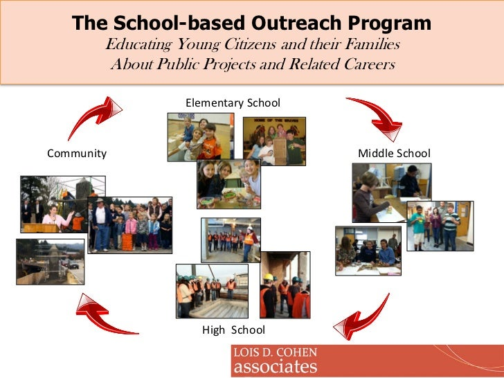 The School-based Outreach Program        Educating Young Citizens and their Families         About Public Projects and Rel...