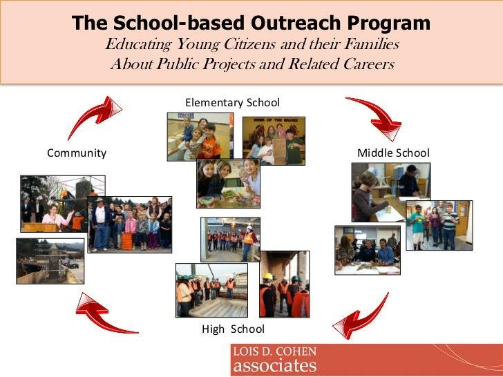 The School-Based Outreach Program