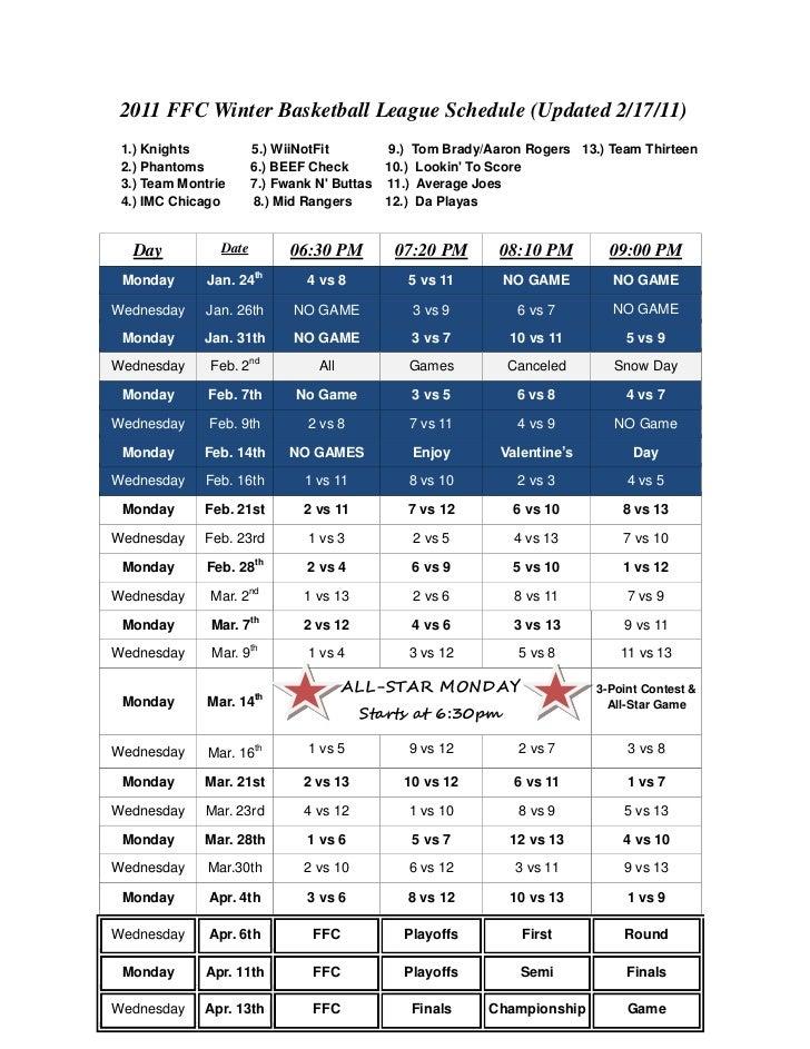 2011 FFC Winter Basketball League Schedule (Updated 2/17/11) 1.) Knights           5.) WiiNotFit       9.) Tom Brady/Aaron...