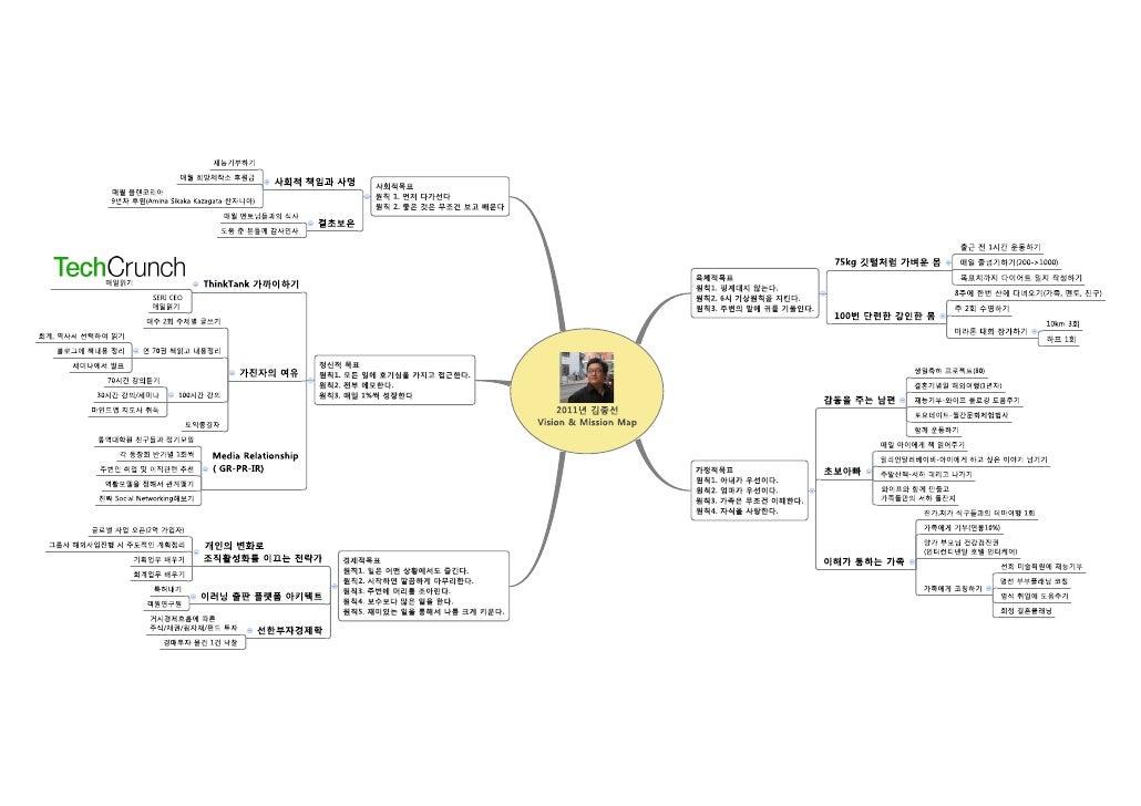 2011 김종선 비전맵