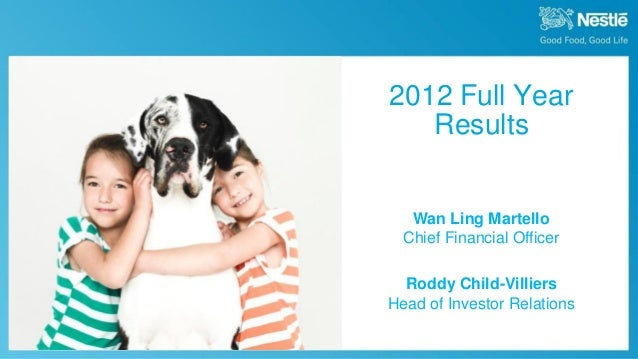 2012 Full Year                                                  Results                                                  W...