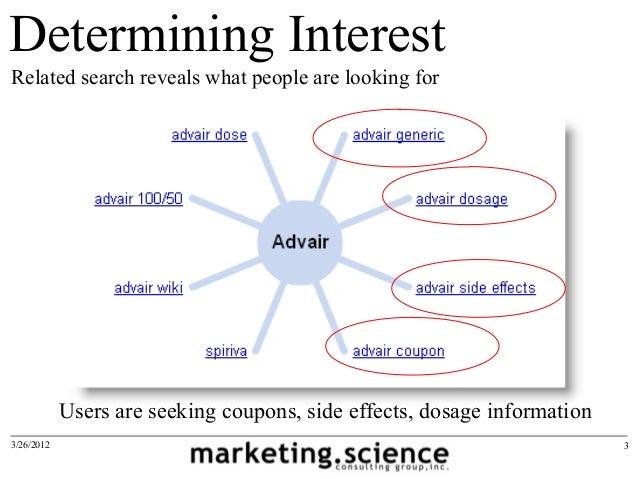 Search phd