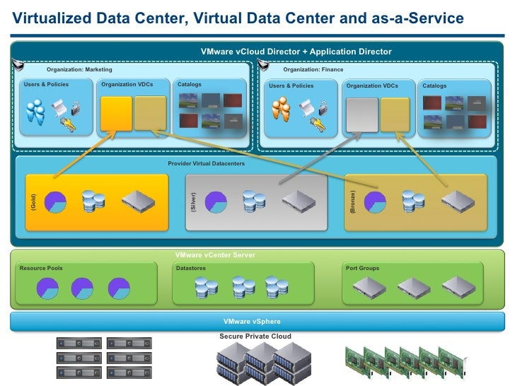 data center thesis A policy-aware switching layer for data centers ad-hoc practices result in a data center network that is hard in data centers require layer-2 adjacency.