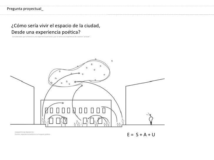 Pregunta proyectual_  ¿Cómo sería vivir el espacio de la ciudad,  Desde una experiencia poética?  Considerando que la Poes...