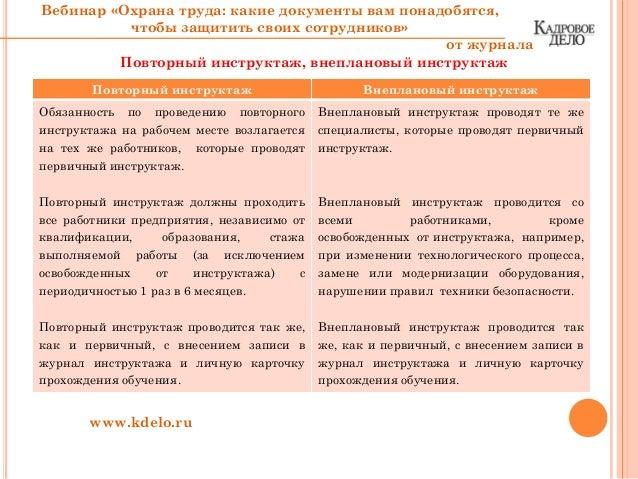 87 вопросов по охране труда для проверки знаний рабочих