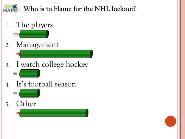 Who is to blame for the NHL lockout?1.    The players     13%2.    Management      36%3.    I watch college hockey     9%4...