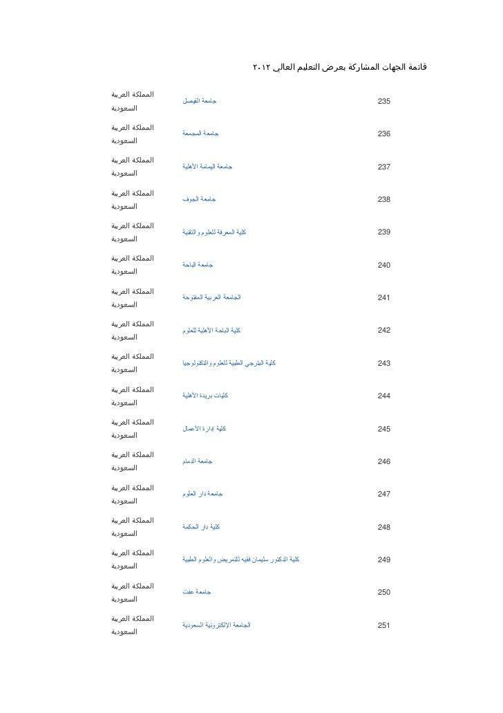 قائمة الجهات المشاركة بعرض التعليم العالي ٢١٠٢المملكة العربية                  جامعة الفيصل                         ...
