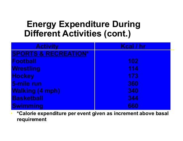 Calorie expenditure during orgasm