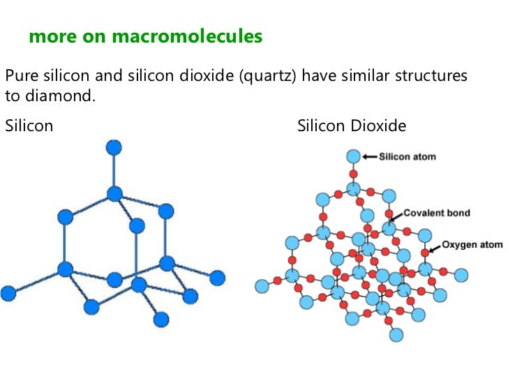 Physical Properties Of Intermolecular Forces