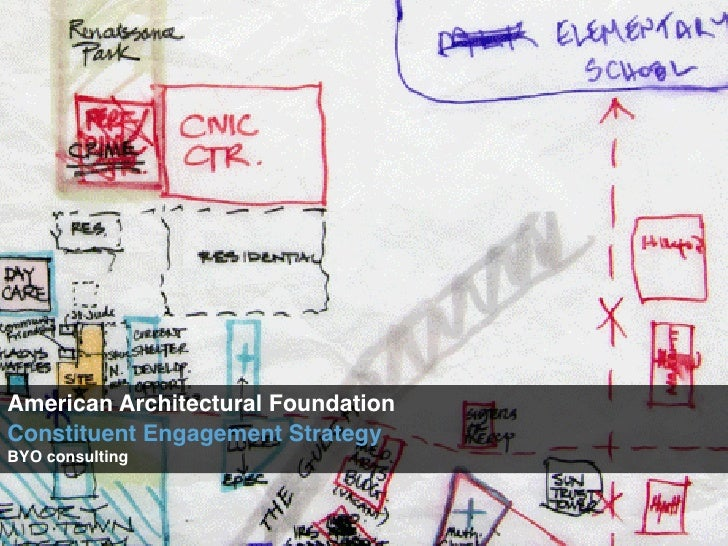 American Architectural Foundation!Constituent Engagement Strategy !BYO consulting!                       Proprietary // Co...