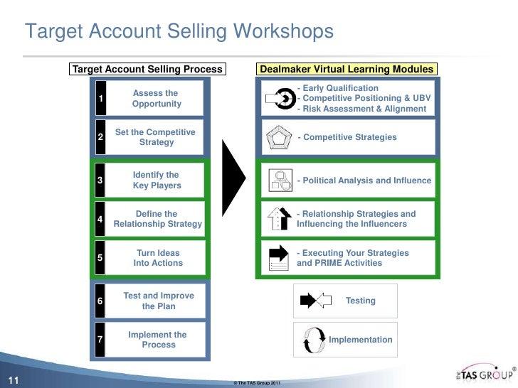 target account selling template - dealmaker suite