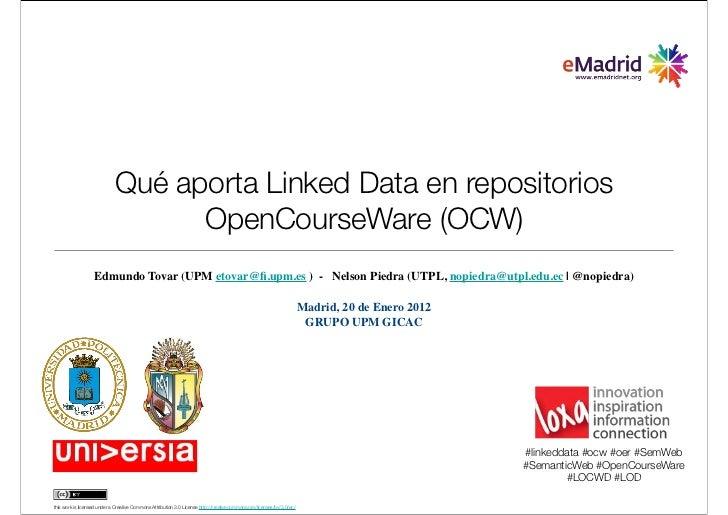 Qué aporta Linked Data en repositorios                                   OpenCourseWare (OCW)                   Edmundo To...