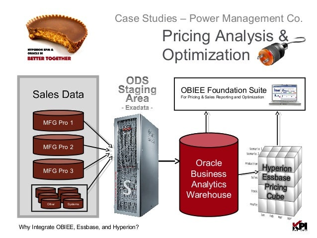 ob case study tbem analysis The case also involves a career planning decision made by the principal character in the case it is designed to be taught in one class hour and is expected to.