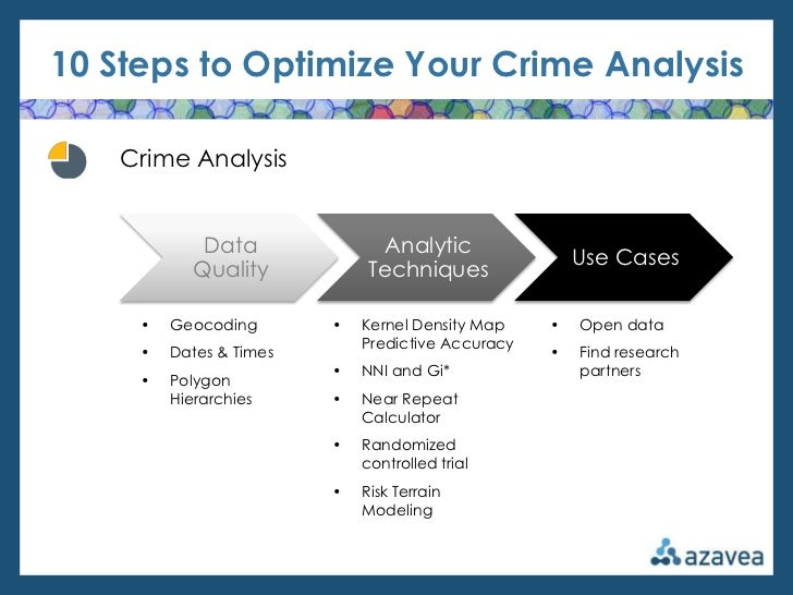 crime analysis of minneapolis 103 criminal analyst jobs available in minneapolis, mn on indeedcom intelligence analyst, management analyst, analyst and more.