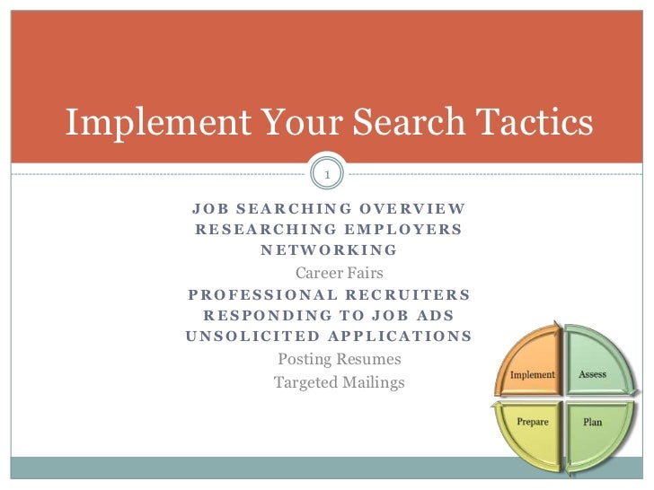 Implement Your Search Tactics                   1      JOB SEARCHING OVERVIEW      RESEARCHING EMPLOYERS            NETWOR...