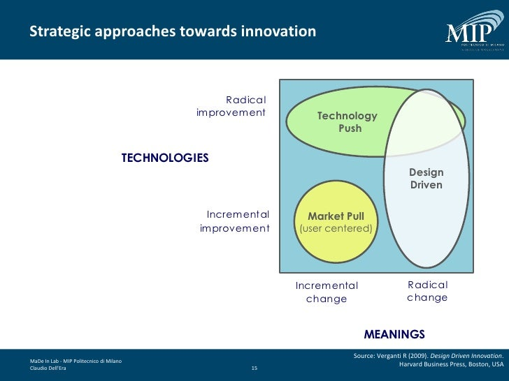design driven innovation vs user driven