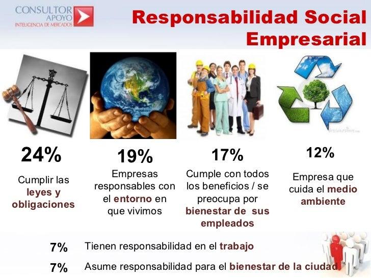 responsabilidad social de las empresas desarrollo rural