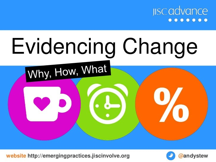 Evidencing Change—JISC OUT Team Meeting
