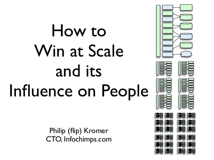 How to   Win at Scale      and itsInfluence on People     Philip (flip) Kromer    CTO, Infochimps.com