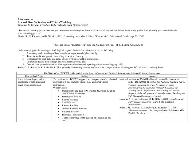 20120606 reading writingcontract_attachmenta